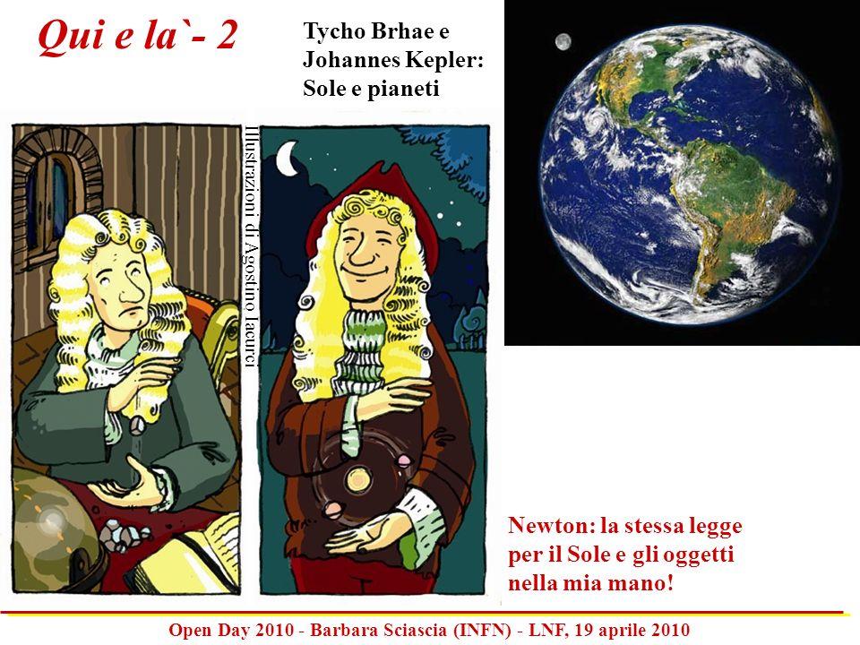 Open Day 2010 - Barbara Sciascia (INFN) - LNF, 19 aprile 2010 Newton: la stessa legge per il Sole e gli oggetti nella mia mano! Qui e la`- 2 Tycho Brh