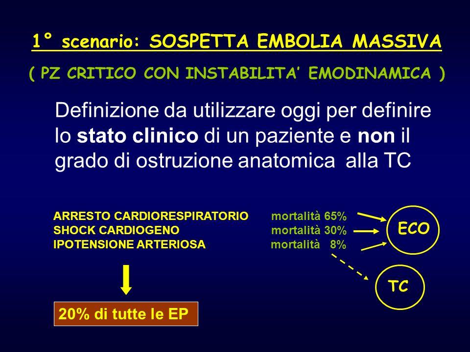 1° scenario: SOSPETTA EMBOLIA MASSIVA Definizione da utilizzare oggi per definire lo stato clinico di un paziente e non il grado di ostruzione anatomi