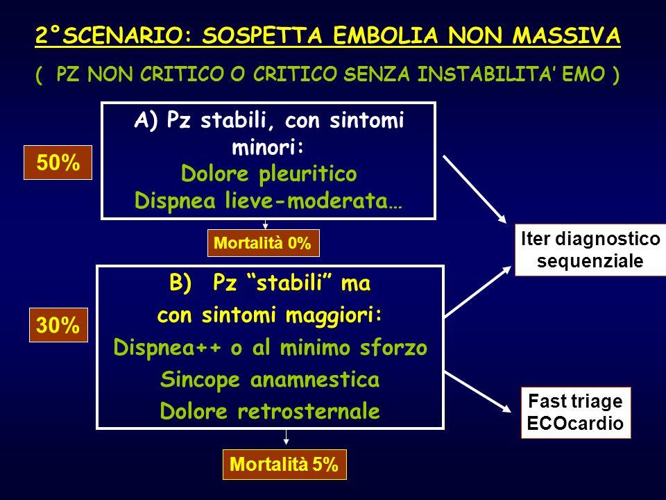 2°SCENARIO: SOSPETTA EMBOLIA NON MASSIVA ( PZ NON CRITICO O CRITICO SENZA INSTABILITA EMO ) B)Pz stabili ma con sintomi maggiori: Dispnea++ o al minim