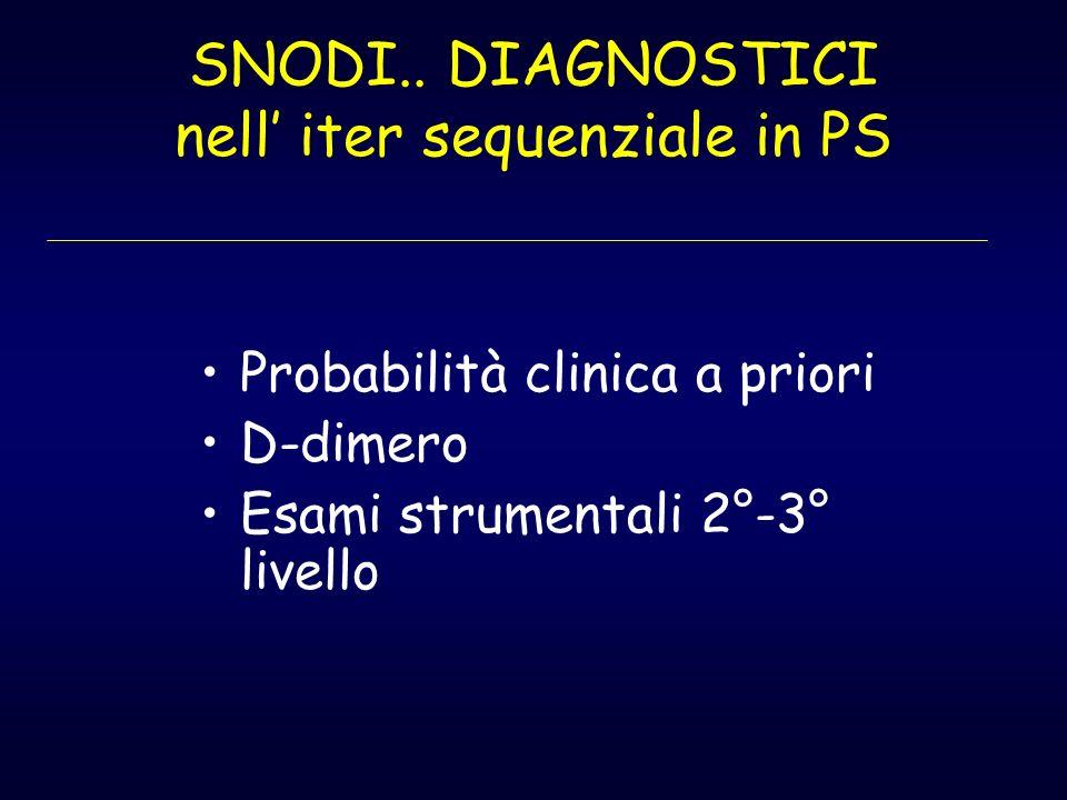 SNODI.. DIAGNOSTICI nell iter sequenziale in PS Probabilità clinica a priori D-dimero Esami strumentali 2°-3° livello