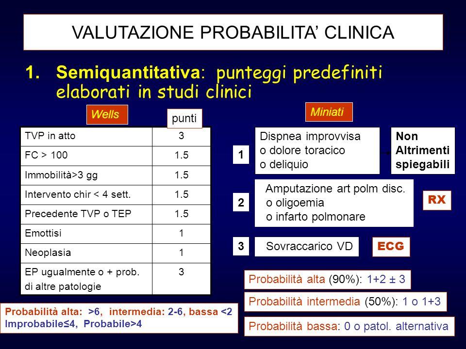 VALUTAZIONE PROBABILITA CLINICA 1.Semiquantitativa: punteggi predefiniti elaborati in studi clinici TVP in atto3 FC > 1001.5 Immobilità>3 gg1.5 Interv