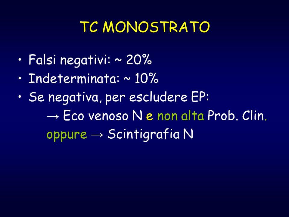 TC MONOSTRATO Falsi negativi: ~ 20% Indeterminata: ~ 10% Se negativa, per escludere EP: Eco venoso N e non alta Prob. Clin. oppure Scintigrafia N