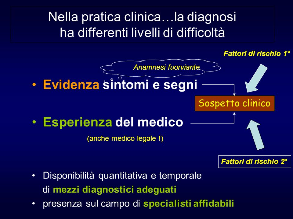 Nella pratica clinica…la diagnosi ha differenti livelli di difficoltà Evidenza sintomi e segni Esperienza del medico Disponibilità quantitativa e temp