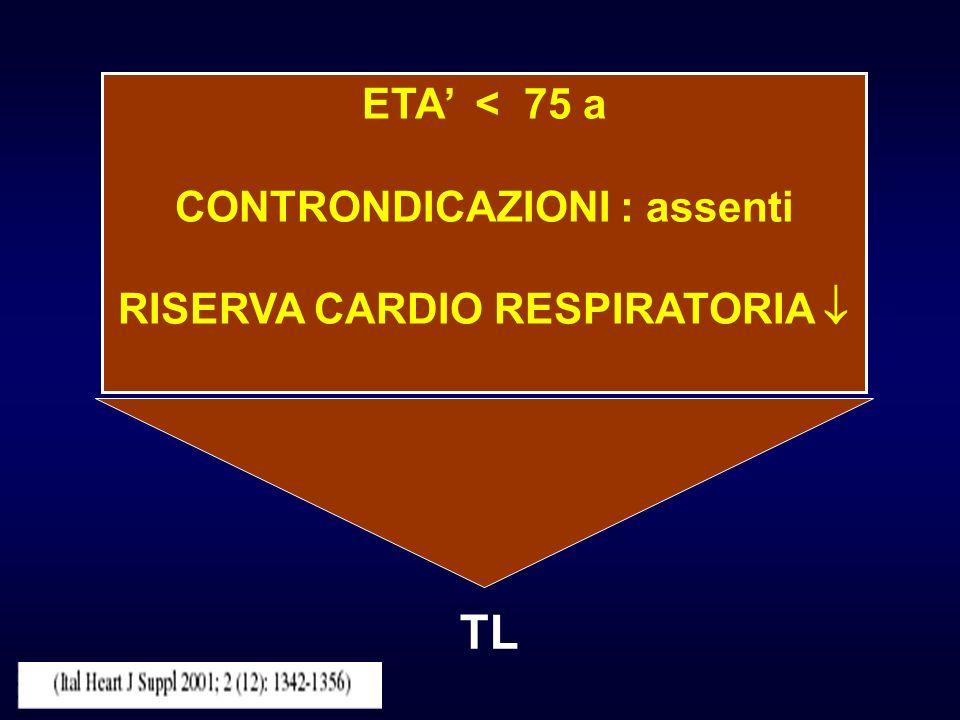 ETA < 75 a CONTRONDICAZIONI : assenti RISERVA CARDIO RESPIRATORIA TL
