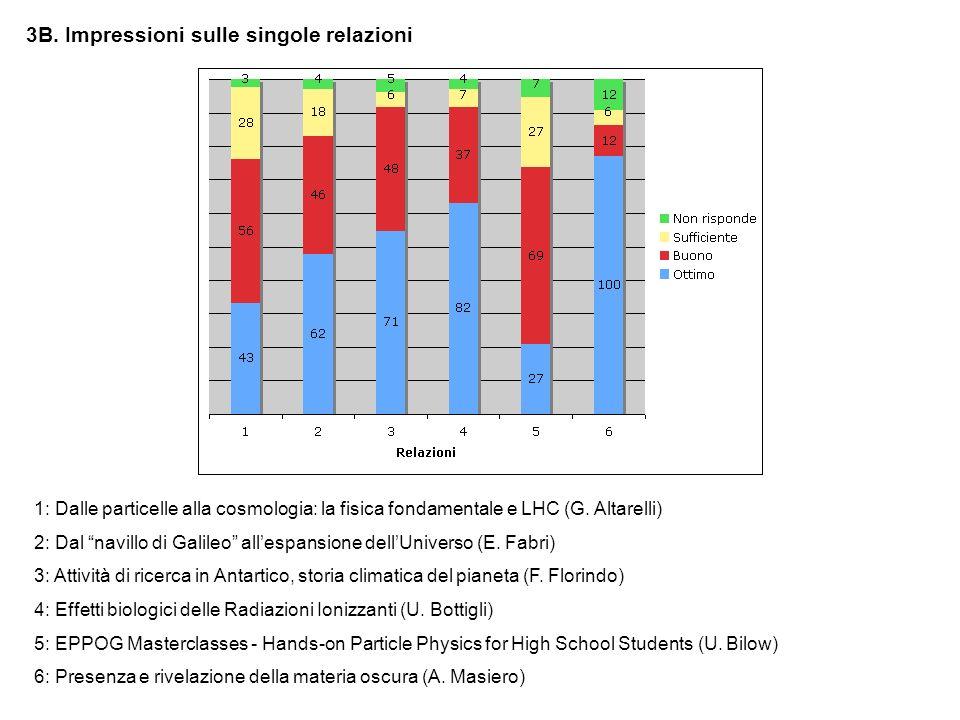 3B. Impressioni sulle singole relazioni 1: Dalle particelle alla cosmologia: la fisica fondamentale e LHC (G. Altarelli) 2: Dal navillo di Galileo all