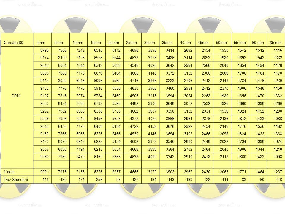Cobalto-600mm5mm10mm15mm20mm25mm30mm35mm40mm45mm50mm55 mm60 mm65 mm 87907806724265405412489636903414289221541950154215121116 9174819071286558554446383