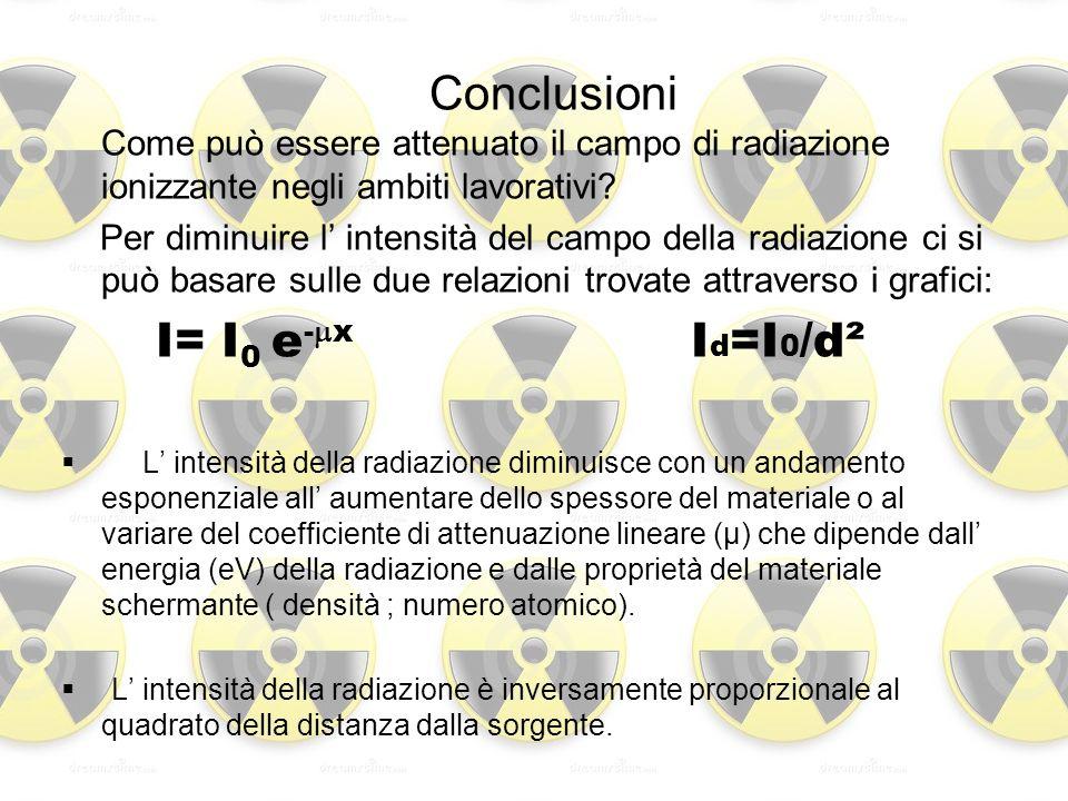 Conclusioni Come può essere attenuato il campo di radiazione ionizzante negli ambiti lavorativi? Per diminuire l intensità del campo della radiazione