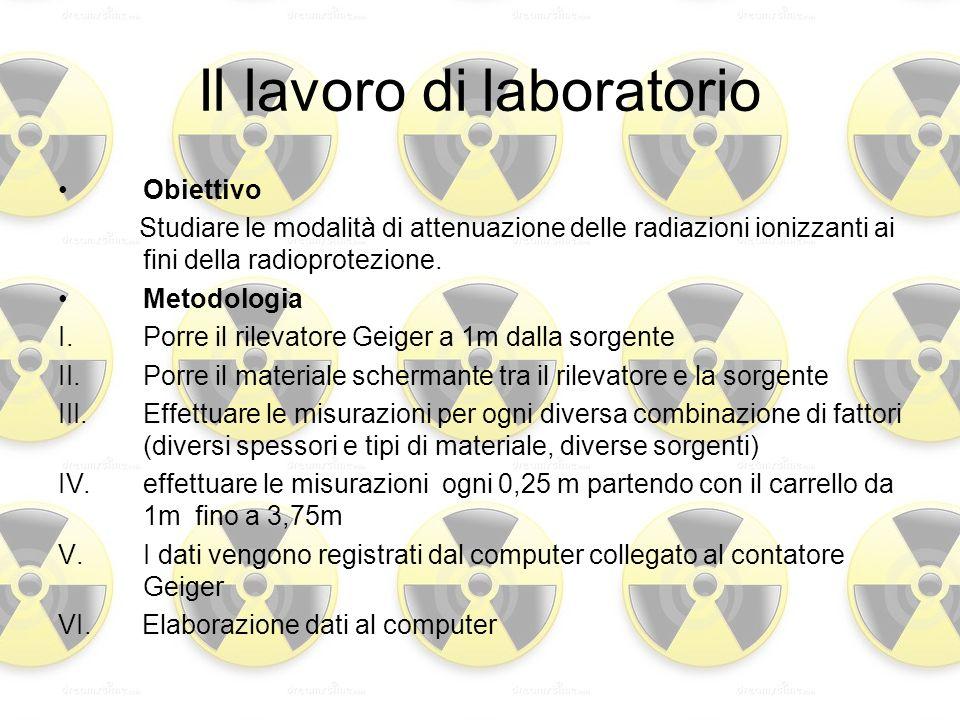 Il lavoro di laboratorio Obiettivo Studiare le modalità di attenuazione delle radiazioni ionizzanti ai fini della radioprotezione. Metodologia I.Porre