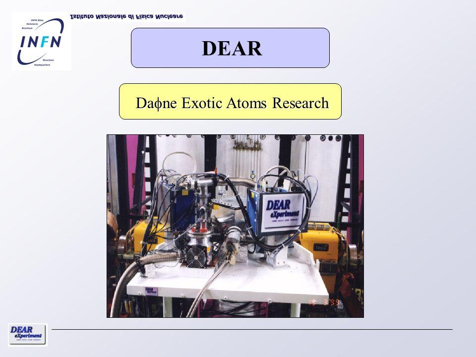 DEAR Da ne Exotic Atoms Research