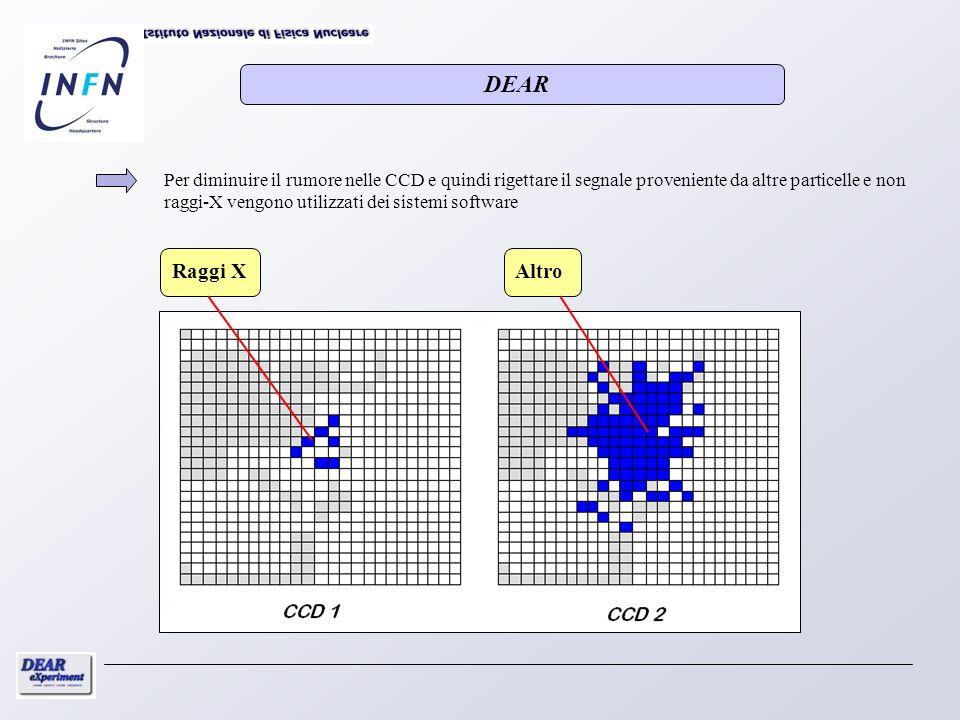 Per diminuire il rumore nelle CCD e quindi rigettare il segnale proveniente da altre particelle e non raggi-X vengono utilizzati dei sistemi software