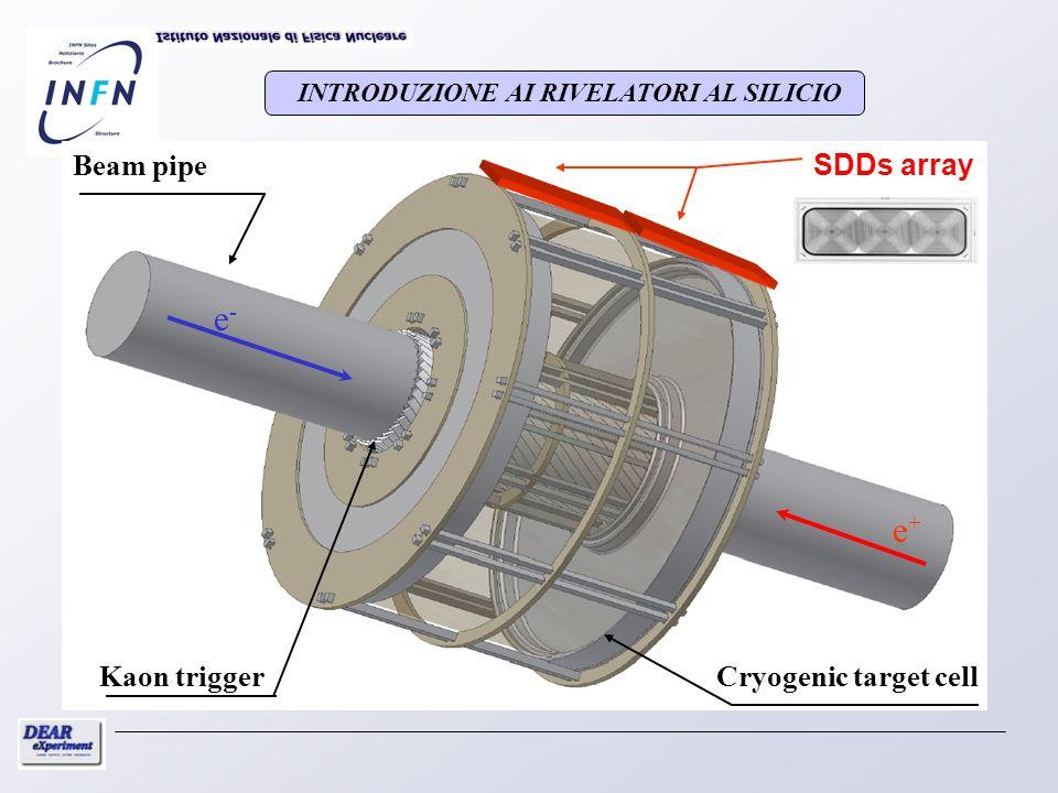 INTRODUZIONE AI RIVELATORI AL SILICIO Beam pipe Cryogenic target cellKaon trigger e+e+ e-e- SDDs array