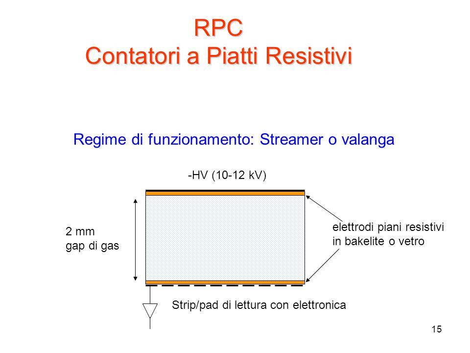 15 RPC Contatori a Piatti Resistivi -HV (10-12 kV) Strip/pad di lettura con elettronica 2 mm gap di gas elettrodi piani resistivi in bakelite o vetro