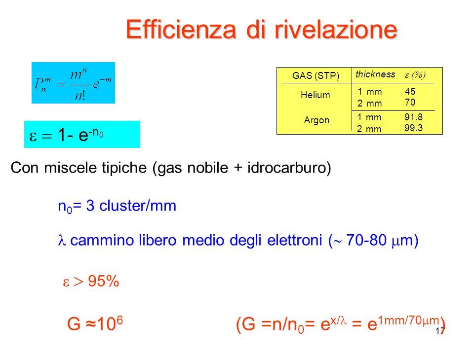 17 Con miscele tipiche (gas nobile + idrocarburo) n 0 = 3 cluster/mm cammino libero medio degli elettroni ( 70-80 m) 95% G 10 6 (G =n/n 0 = e x/ = e 1