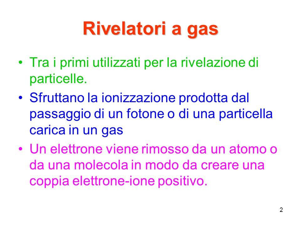 2 Rivelatori a gas Tra i primi utilizzati per la rivelazione di particelle. Sfruttano la ionizzazione prodotta dal passaggio di un fotone o di una par