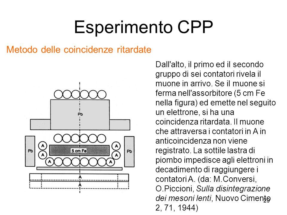 29 Esperimento CPP Metodo delle coincidenze ritardate Dall'alto, il primo ed il secondo gruppo di sei contatori rivela il muone in arrivo. Se il muone