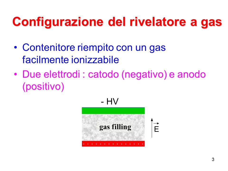3 Configurazione del rivelatore a gas Contenitore riempito con un gas facilmente ionizzabile Due elettrodi : catodo (negativo) e anodo (positivo) - HV