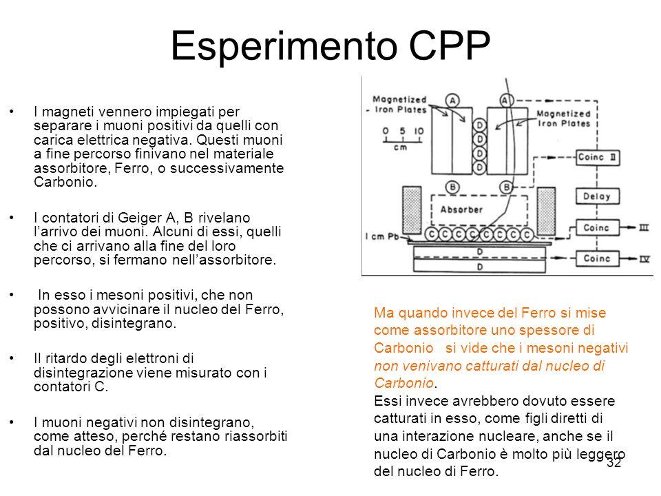 32 Esperimento CPP I magneti vennero impiegati per separare i muoni positivi da quelli con carica elettrica negativa. Questi muoni a fine percorso fin