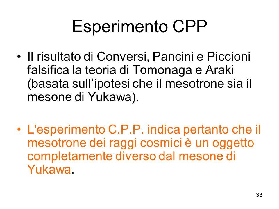 33 Esperimento CPP Il risultato di Conversi, Pancini e Piccioni falsifica la teoria di Tomonaga e Araki (basata sullipotesi che il mesotrone sia il mesone di Yukawa).