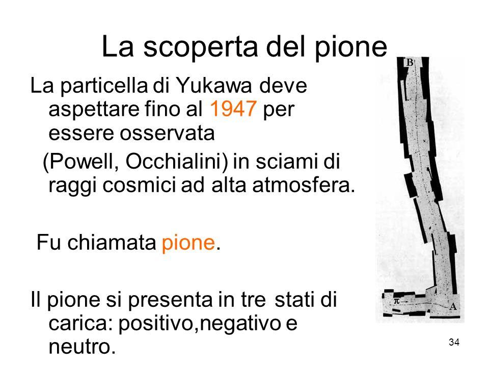 34 La scoperta del pione La particella di Yukawa deve aspettare fino al 1947 per essere osservata (Powell, Occhialini) in sciami di raggi cosmici ad a