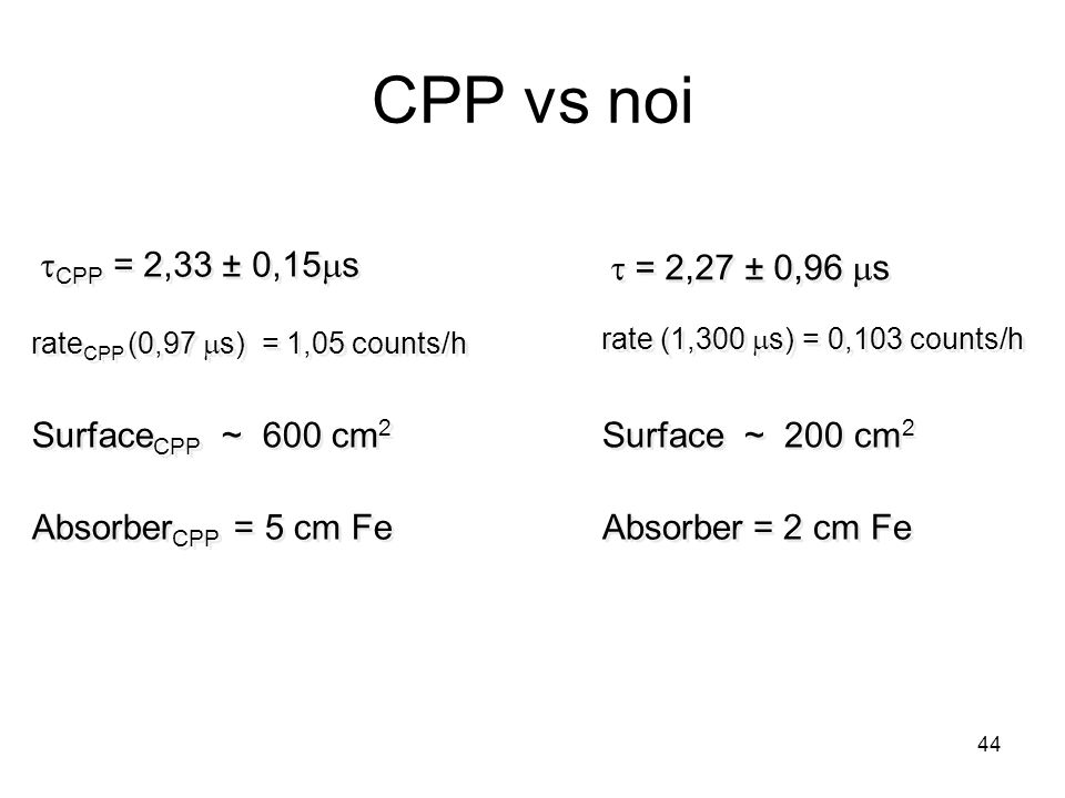 44 CPP vs noi CPP = 2,33 ± 0,15 s rate CPP (0,97 s) = 1,05 counts/h = 2,27 ± 0,96 s rate (1,300 s) = 0,103 counts/h rate (1,300 s) = 0,103 counts/h Su