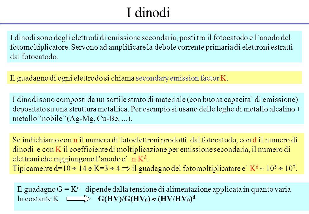I dinodi I dinodi sono degli elettrodi di emissione secondaria, posti tra il fotocatodo e lanodo del fotomoltiplicatore. Servono ad amplificare la deb