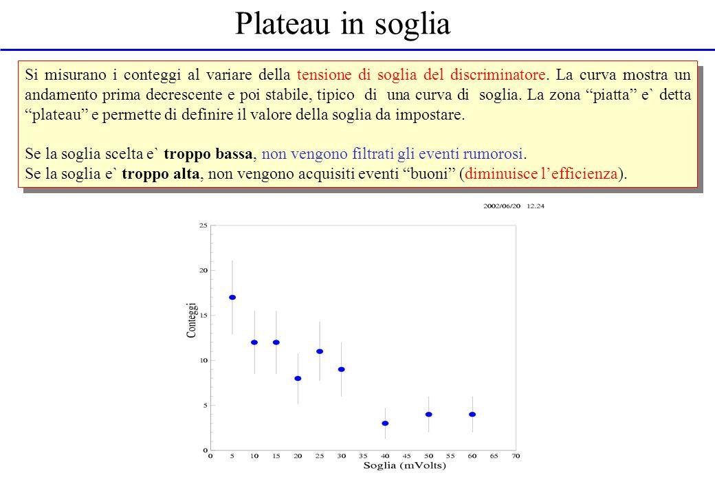 Plateau in soglia Si misurano i conteggi al variare della tensione di soglia del discriminatore. La curva mostra un andamento prima decrescente e poi