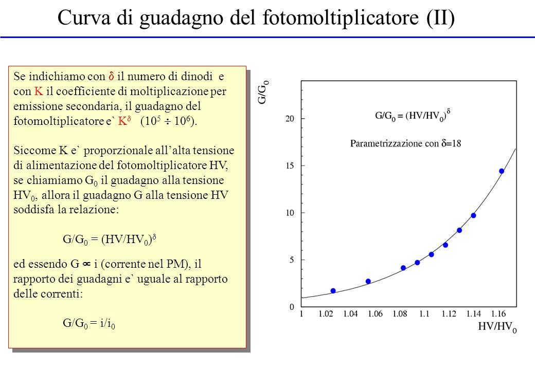 Curva di guadagno del fotomoltiplicatore (II) Se indichiamo con il numero di dinodi e con K il coefficiente di moltiplicazione per emissione secondari