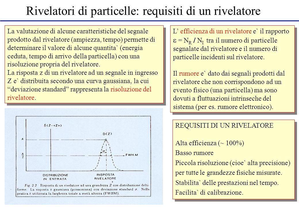 Rivelatori di particelle: requisiti di un rivelatore La valutazione di alcune caratteristiche del segnale prodotto dal rivelatore (ampiezza, tempo) pe