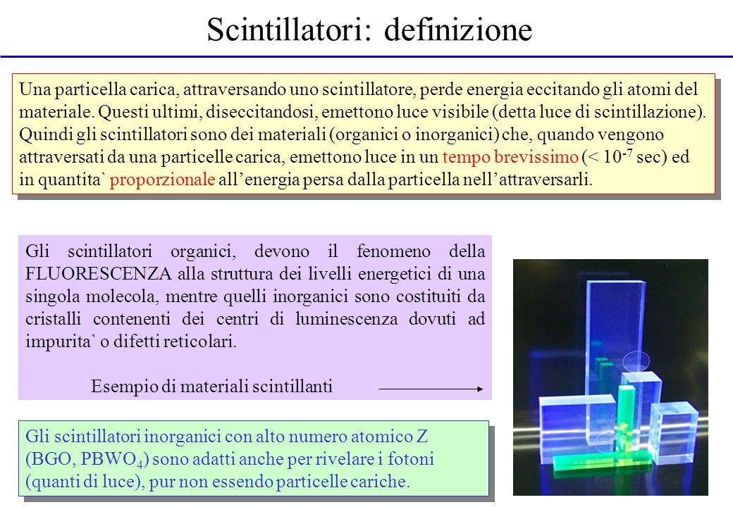 Scintillatori: definizione Una particella carica, attraversando uno scintillatore, perde energia eccitando gli atomi del materiale. Questi ultimi, dis