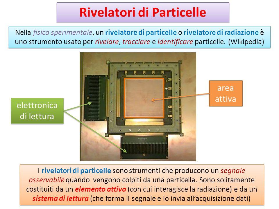 I rivelatori di particelle sono strumenti che producono un segnale osservabile quando vengono colpiti da una particella. Sono solitamente costituiti d