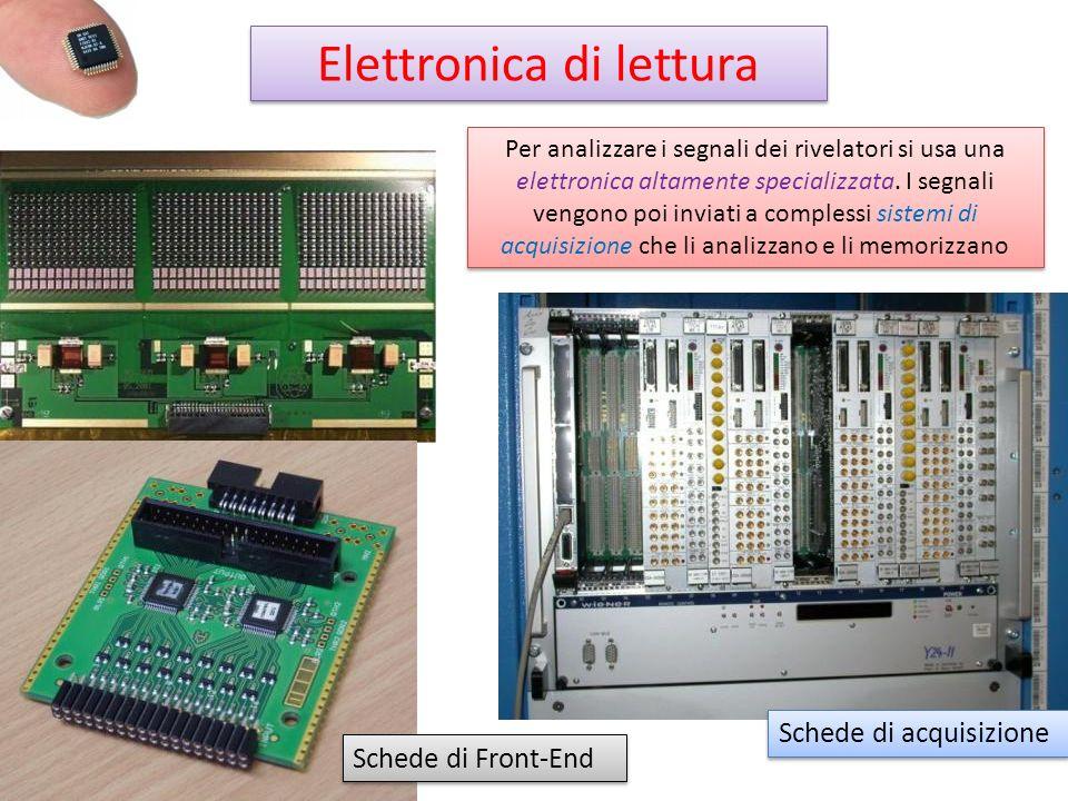 Elettronica di lettura Per analizzare i segnali dei rivelatori si usa una elettronica altamente specializzata. I segnali vengono poi inviati a comples