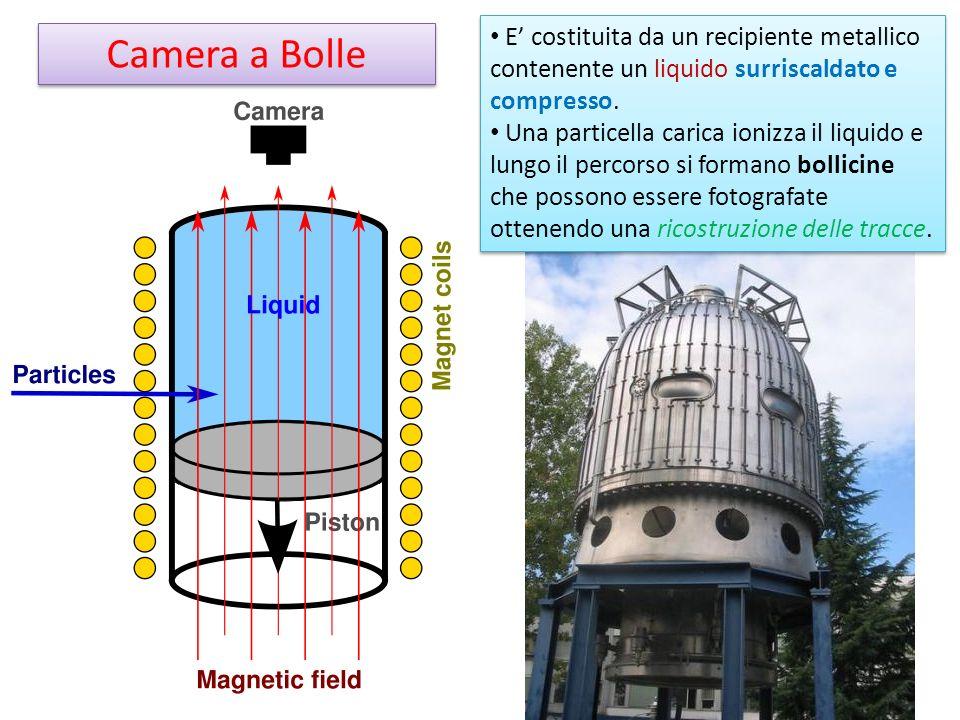 Camera a Bolle E costituita da un recipiente metallico contenente un liquido surriscaldato e compresso. Una particella carica ionizza il liquido e lun