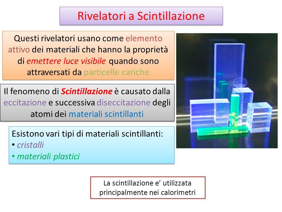 Rivelatori a Scintillazione Il fenomeno di Scintillazione è causato dalla eccitazione e successiva diseccitazione degli atomi dei materiali scintillan