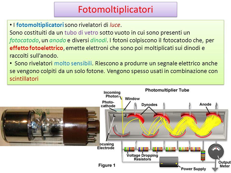 Fotomoltiplicatori I fotomoltiplicatori sono rivelatori di luce. Sono costituiti da un tubo di vetro sotto vuoto in cui sono presenti un fotocatodo, u