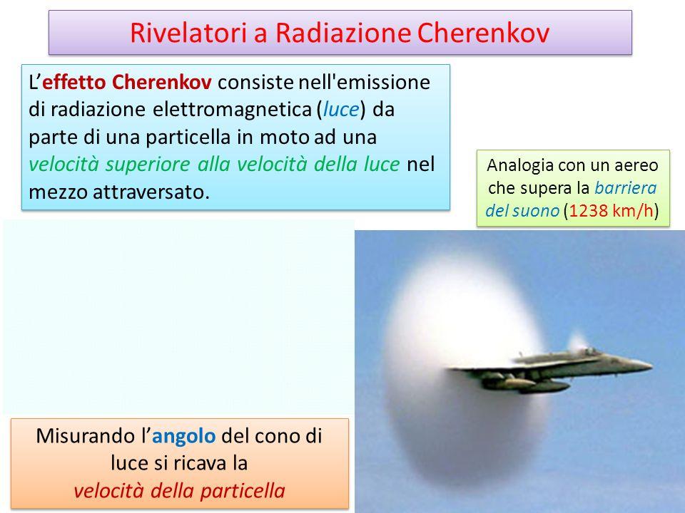 Rivelatori a Radiazione Cherenkov Leffetto Cherenkov consiste nell'emissione di radiazione elettromagnetica (luce) da parte di una particella in moto