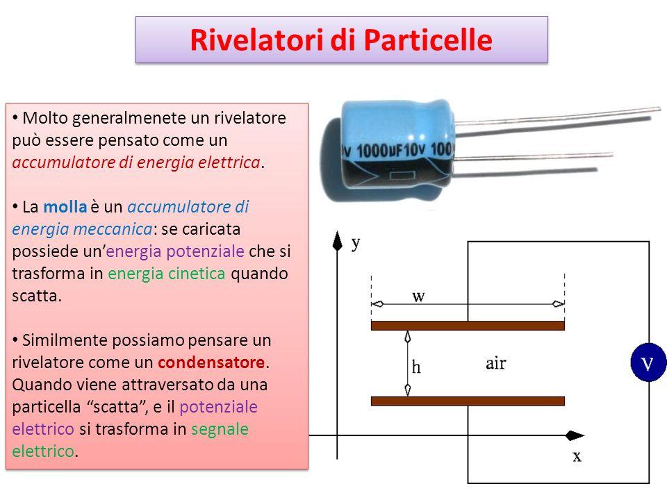 Rivelatori di Particelle Molto generalmenete un rivelatore può essere pensato come un accumulatore di energia elettrica. La molla è un accumulatore di