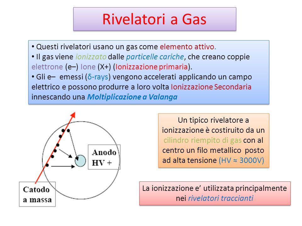 Rivelatori a Gas Questi rivelatori usano un gas come elemento attivo. Il gas viene ionizzato dalle particelle cariche, che creano coppie elettrone (e–