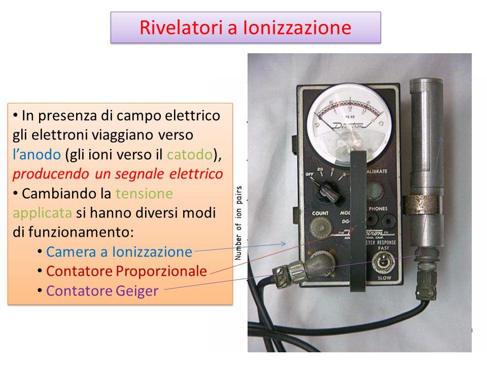 In presenza di campo elettrico gli elettroni viaggiano verso lanodo (gli ioni verso il catodo), producendo un segnale elettrico Cambiando la tensione