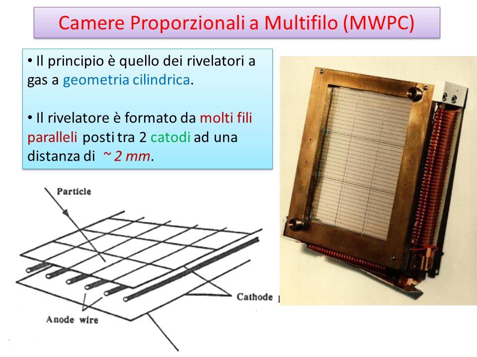 Camere Proporzionali a Multifilo (MWPC) Il principio è quello dei rivelatori a gas a geometria cilindrica. Il rivelatore è formato da molti fili paral