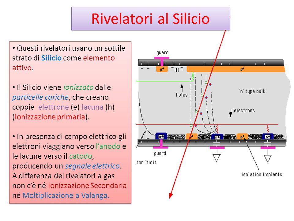 Rivelatori al Silicio Questi rivelatori usano un sottile strato di Silicio come elemento attivo. Il Silicio viene ionizzato dalle particelle cariche,