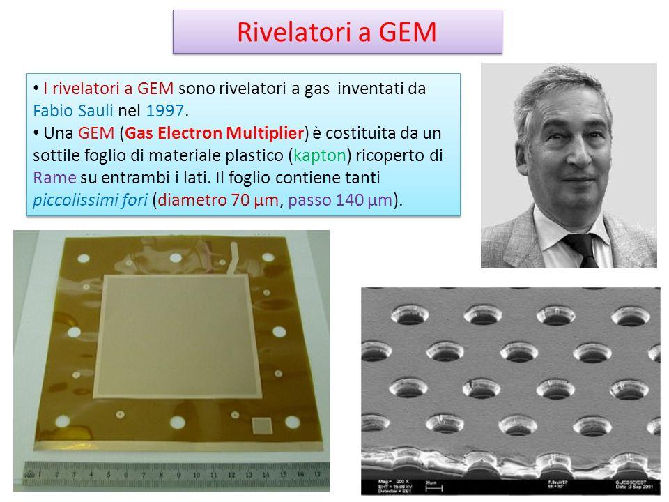 Rivelatori a GEM I rivelatori a GEM sono rivelatori a gas inventati da Fabio Sauli nel 1997. Una GEM (Gas Electron Multiplier) è costituita da un sott