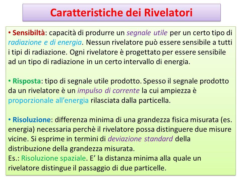 Caratteristiche dei Rivelatori Sensibiltà: capacità di produrre un segnale utile per un certo tipo di radiazione e di energia. Nessun rivelatore può e