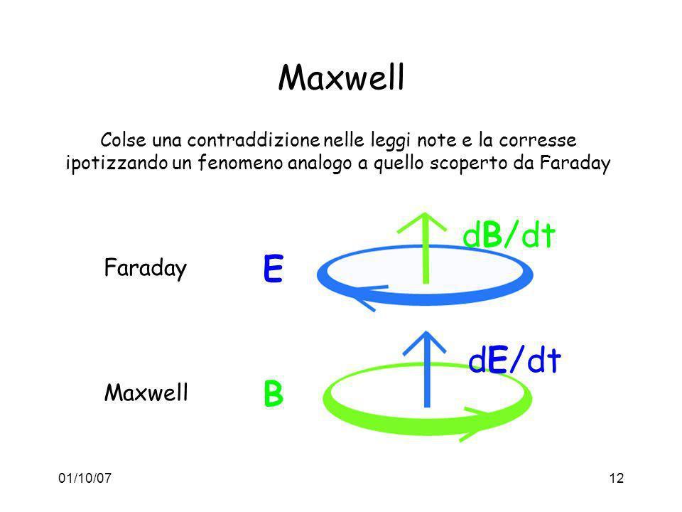 01/10/0712 Maxwell E B Faraday Maxwell Colse una contraddizione nelle leggi note e la corresse ipotizzando un fenomeno analogo a quello scoperto da Fa