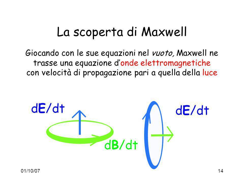 01/10/0714 La scoperta di Maxwell dE/dt dB/dt dE/dt Giocando con le sue equazioni nel vuoto, Maxwell ne trasse una equazione donde elettromagnetiche c