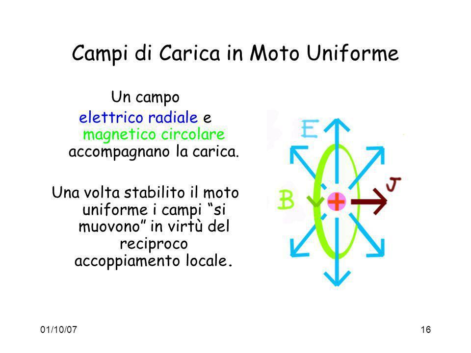 01/10/0716 Campi di Carica in Moto Uniforme Un campo elettrico radiale e magnetico circolare accompagnano la carica. Una volta stabilito il moto unifo