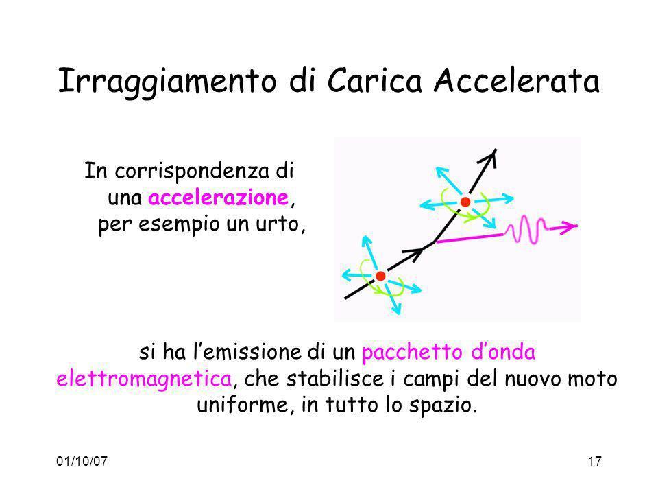 01/10/0717 Irraggiamento di Carica Accelerata In corrispondenza di una accelerazione, per esempio un urto, si ha lemissione di un pacchetto donda elet