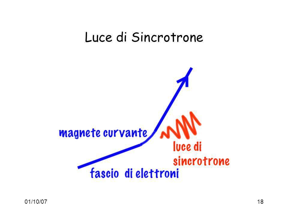 01/10/0718 Luce di Sincrotrone