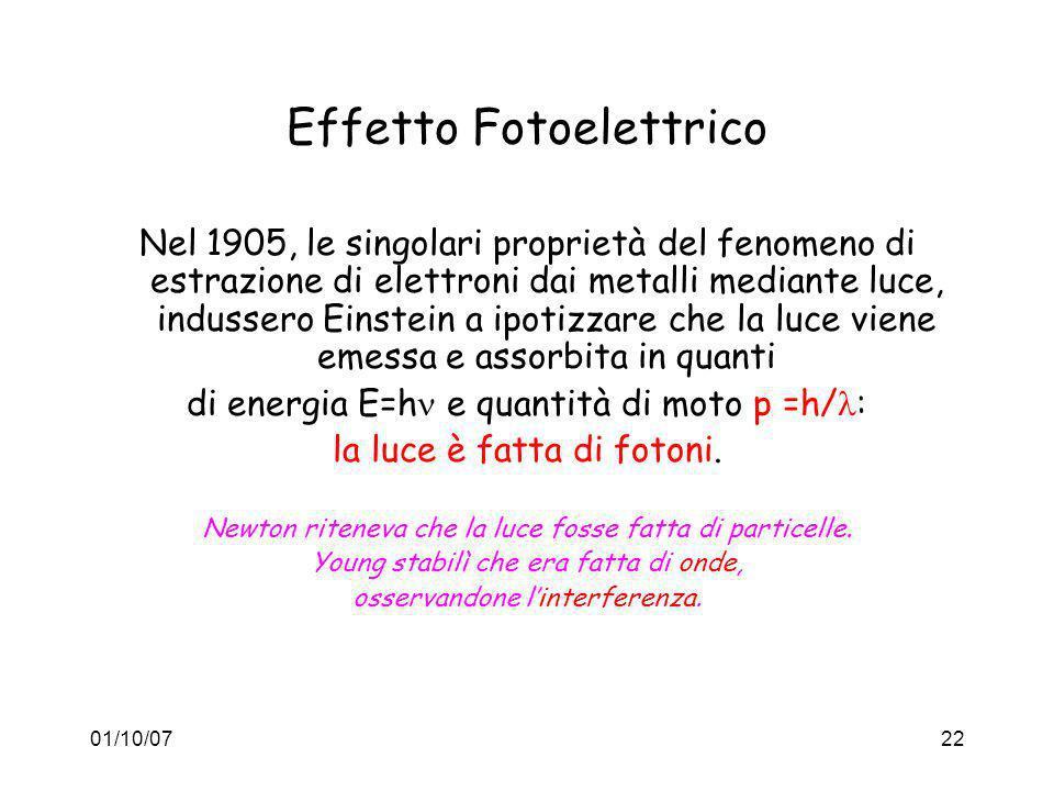 01/10/0722 Effetto Fotoelettrico Nel 1905, le singolari proprietà del fenomeno di estrazione di elettroni dai metalli mediante luce, indussero Einstei