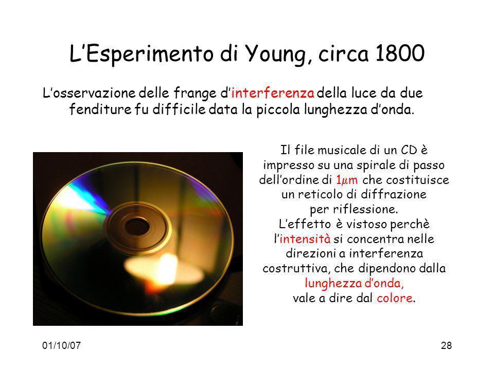01/10/0728 LEsperimento di Young, circa 1800 Losservazione delle frange dinterferenza della luce da due fenditure fu difficile data la piccola lunghez