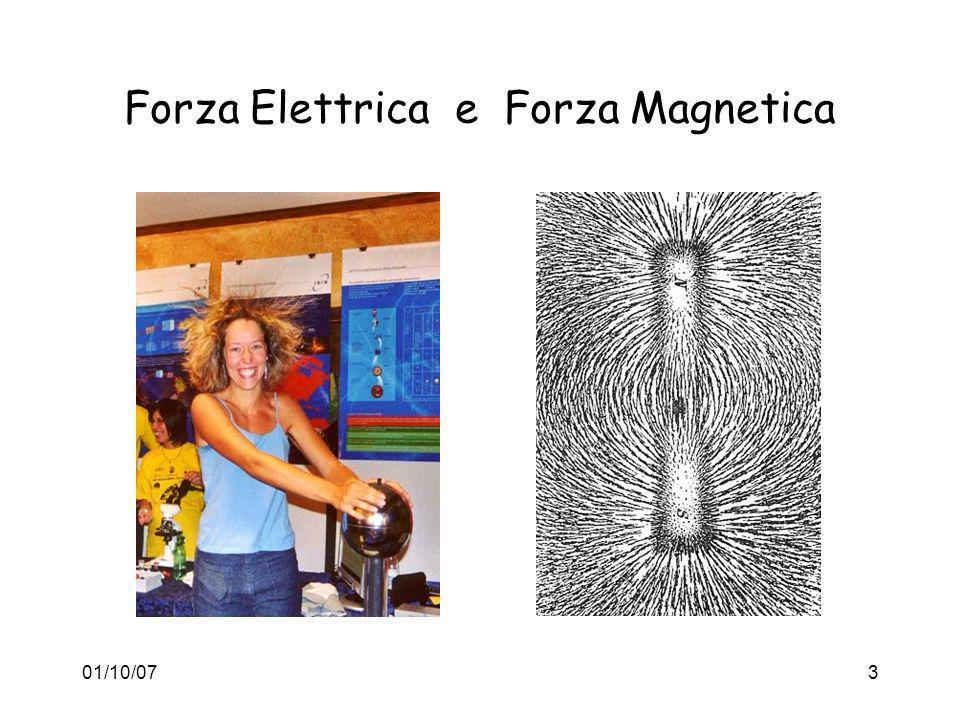 01/10/074 Legge di Coulomb dellElettrostatica Modello di azione diretta a distanza Q q r F